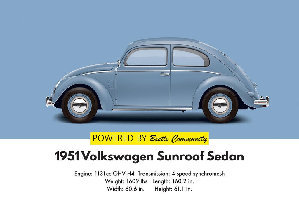 Vw beetle 1951 split window beetle community for 1951 volkswagen split window